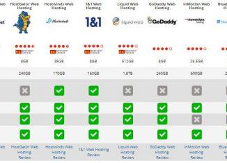 Best VPS Web Hosting